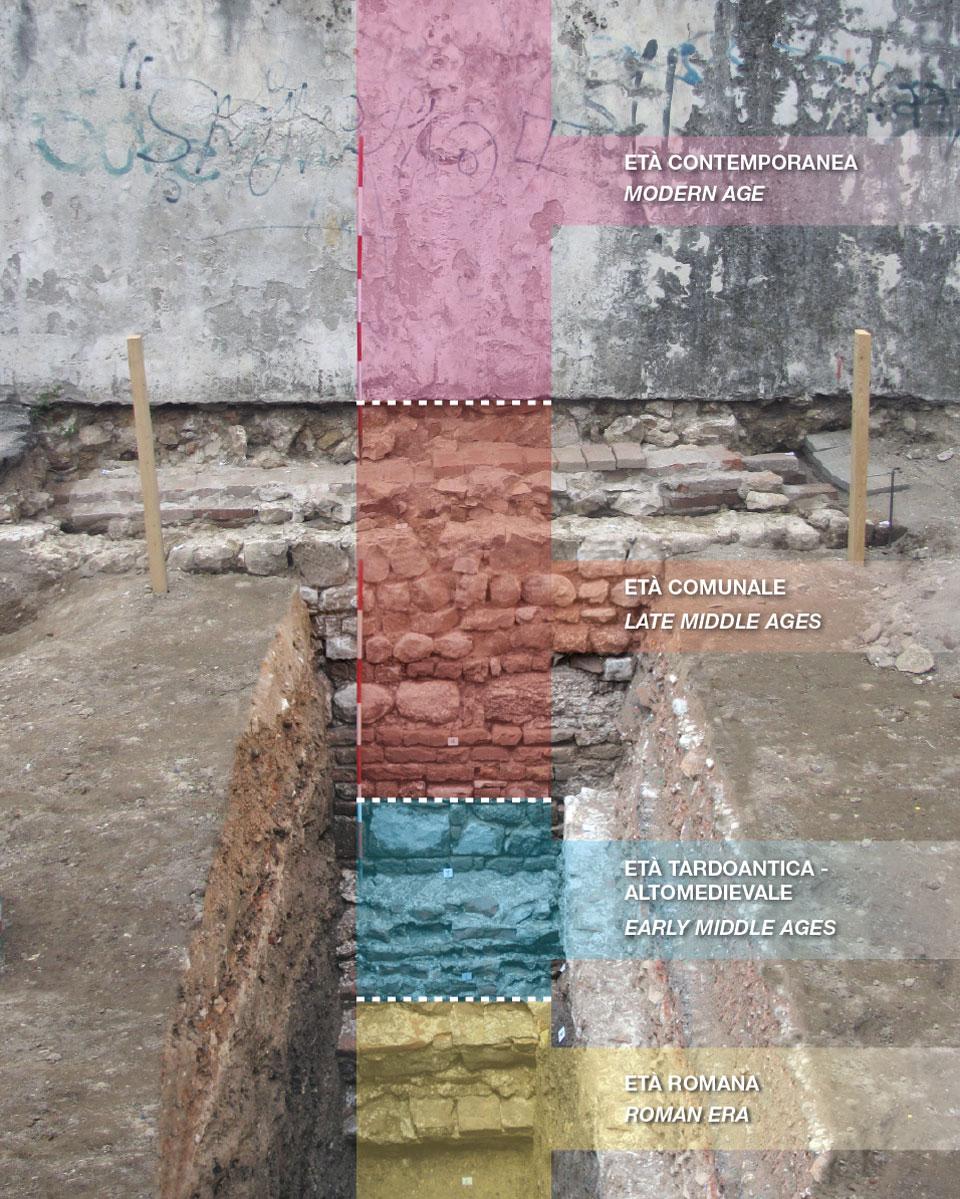 Lo scavo delle mura in contra' Motton S. Lorenzo (Archivio Soprintendenza per i Beni Archeologici del Veneto)